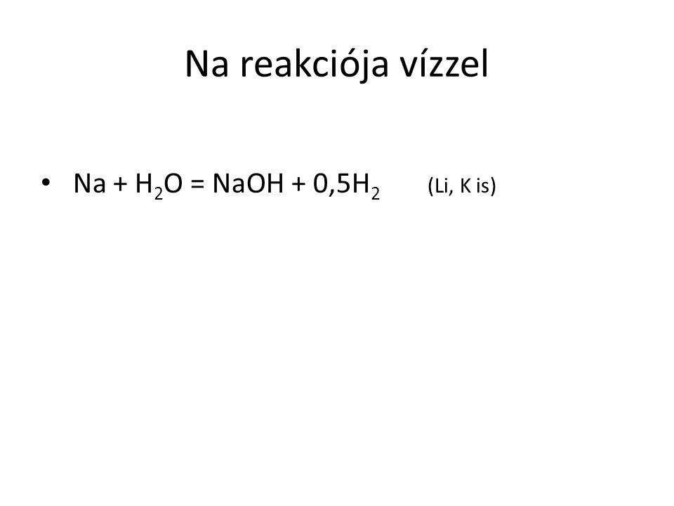 Na reakciója vízzel Na + H2O = NaOH + 0,5H2 (Li, K is)