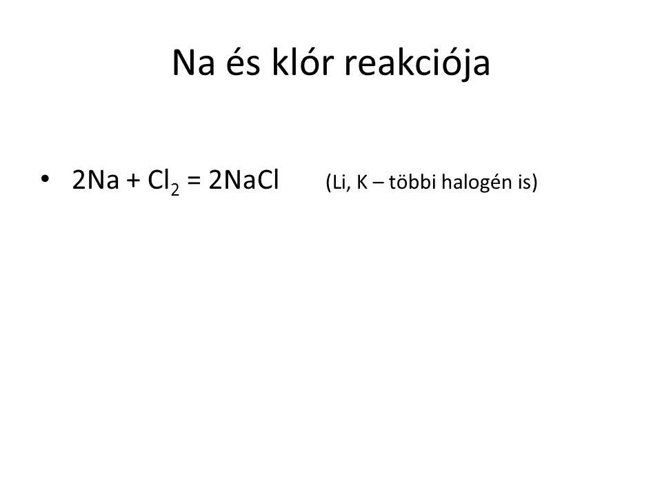 Na és klór reakciója 2Na + Cl2 = 2NaCl (Li, K – többi halogén is)