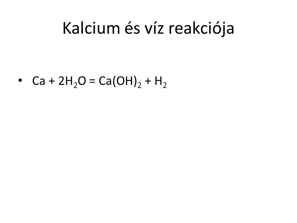 Kalcium és víz reakciója