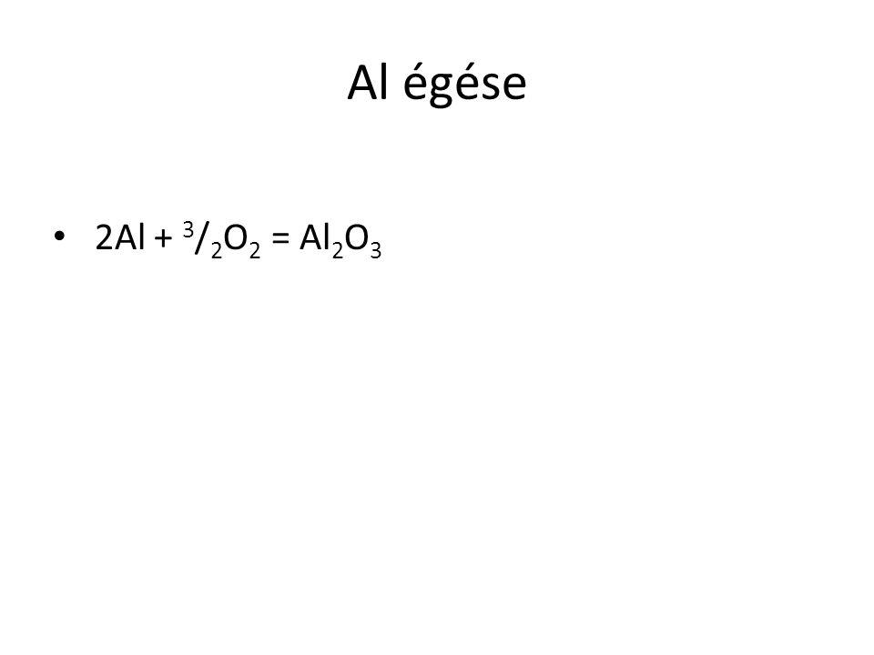 Al égése 2Al + 3/2O2 = Al2O3