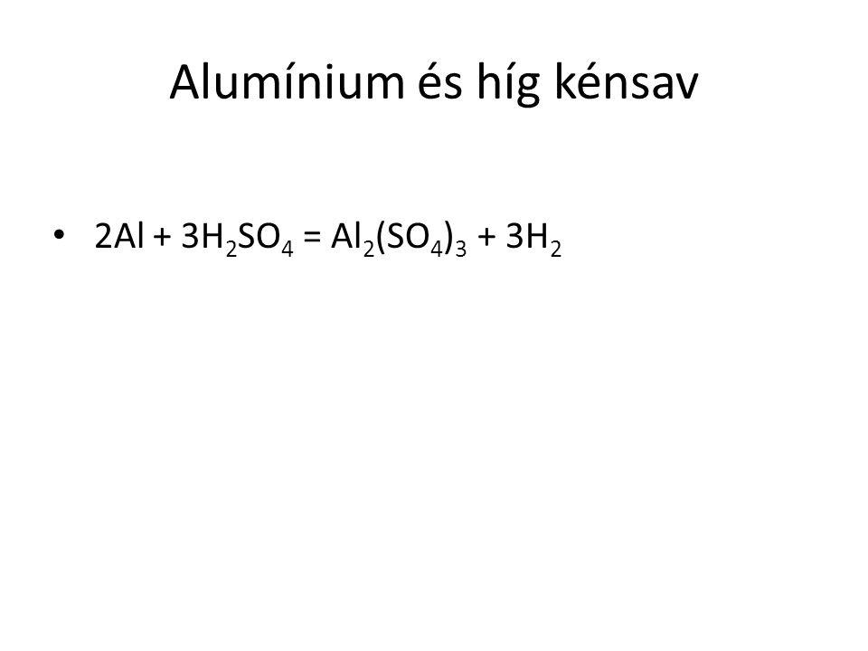 Alumínium és híg kénsav