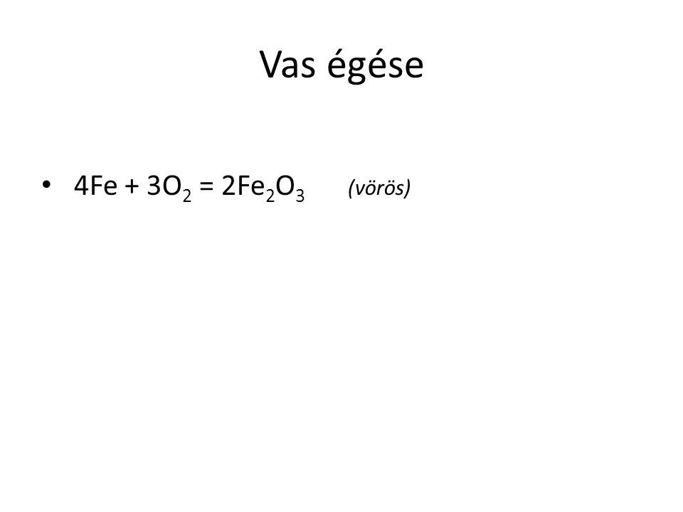 Vas égése 4Fe + 3O2 = 2Fe2O3 (vörös)