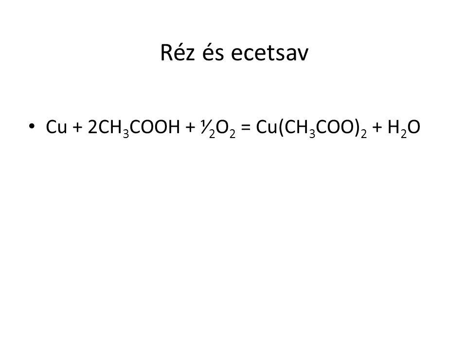 Réz és ecetsav Cu + 2CH3COOH + ⅟2O2 = Cu(CH3COO)2 + H2O