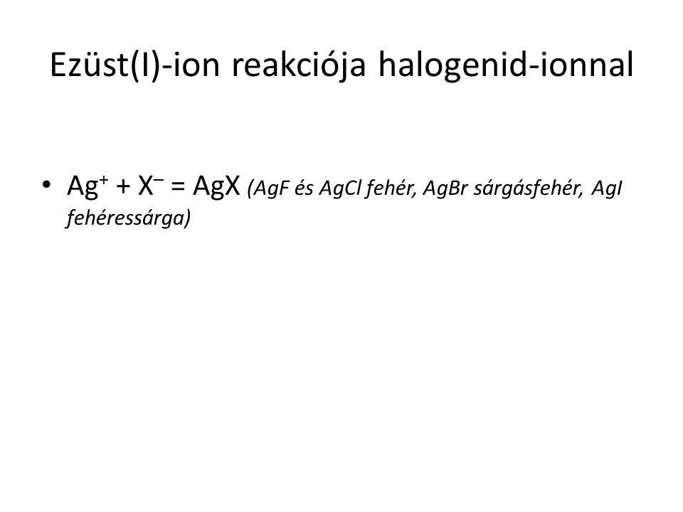 Ezüst(I)-ion reakciója halogenid-ionnal