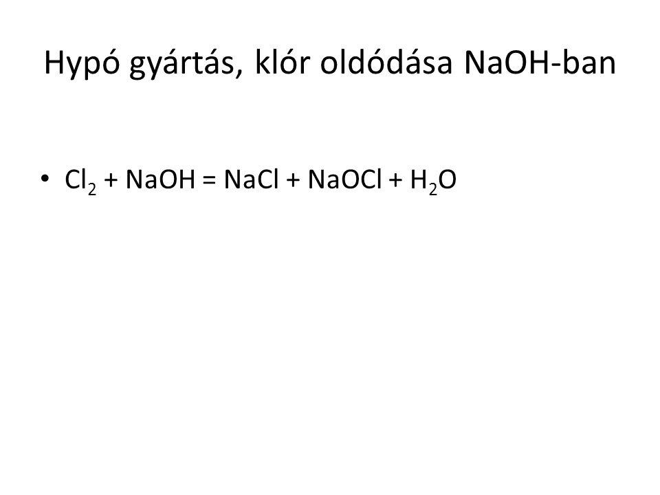 Hypó gyártás, klór oldódása NaOH-ban