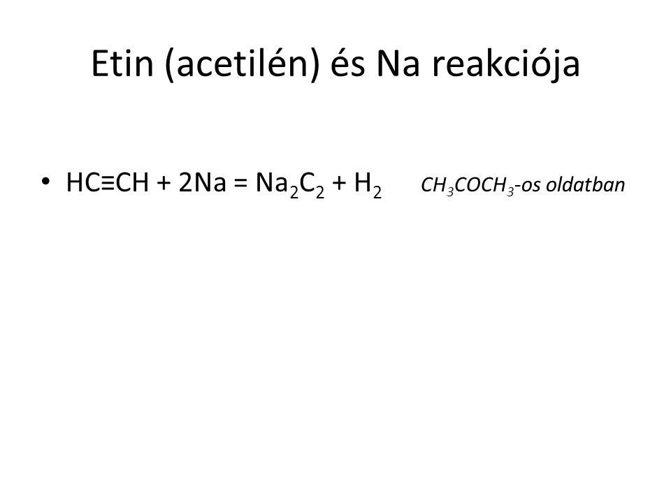 Etin (acetilén) és Na reakciója