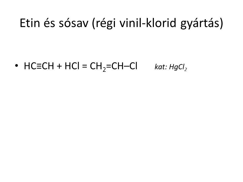 Etin és sósav (régi vinil-klorid gyártás)