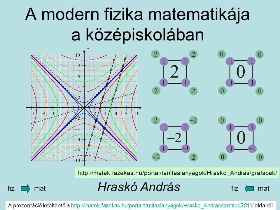 A modern fizika matematikája a középiskolában