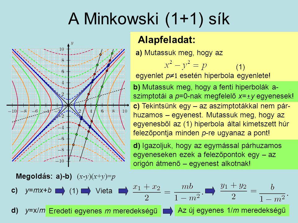 A Minkowski (1+1) sík Alapfeladat: a) Mutassuk meg, hogy az