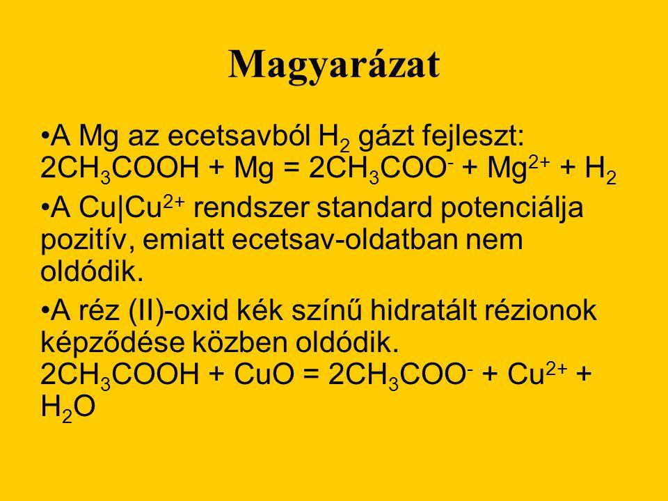 Magyarázat A Mg az ecetsavból H2 gázt fejleszt: 2CH3COOH + Mg = 2CH3COO- + Mg2+ + H2.