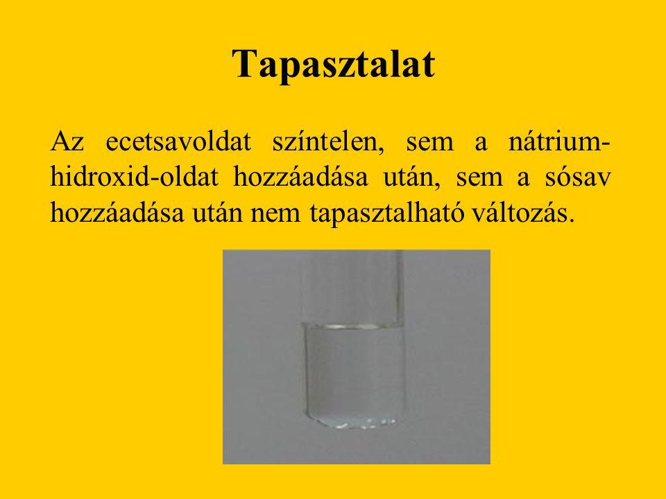 Tapasztalat Az ecetsavoldat színtelen, sem a nátrium-hidroxid-oldat hozzáadása után, sem a sósav hozzáadása után nem tapasztalható változás.