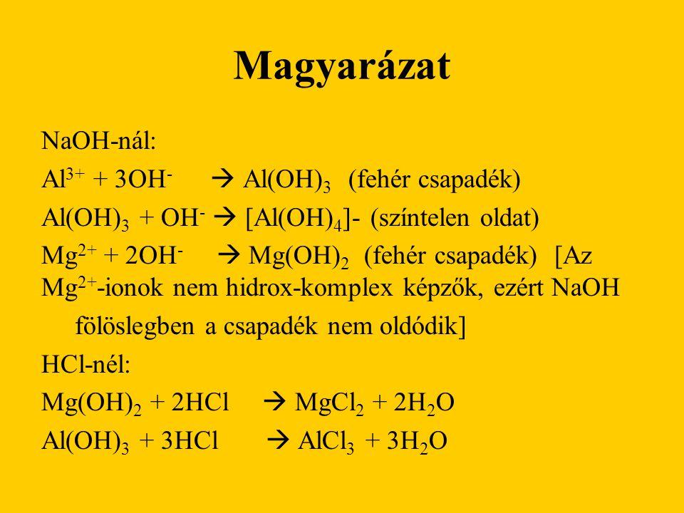 Magyarázat NaOH-nál: Al3+ + 3OH-  Al(OH)3 (fehér csapadék)