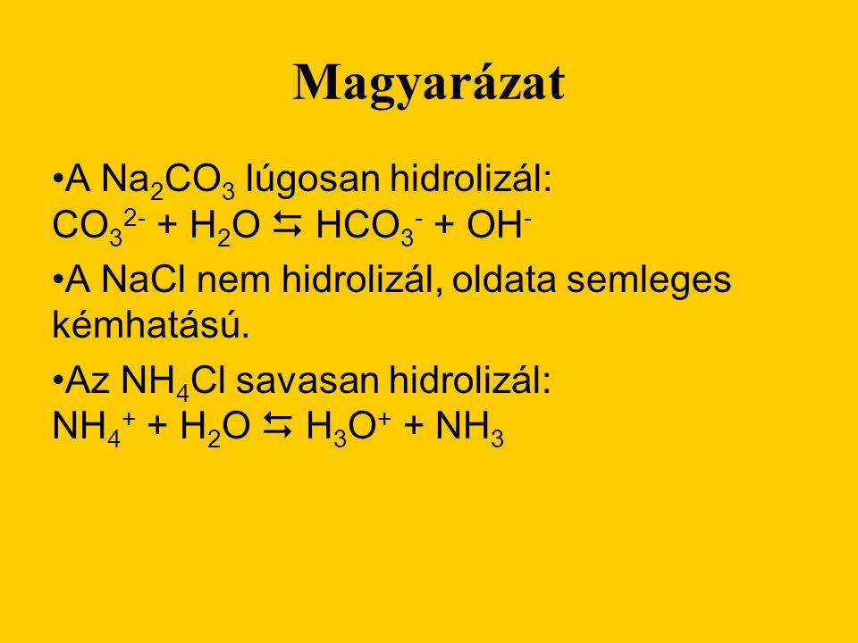 Magyarázat A Na2CO3 lúgosan hidrolizál: CO32- + H2O D HCO3- + OH-