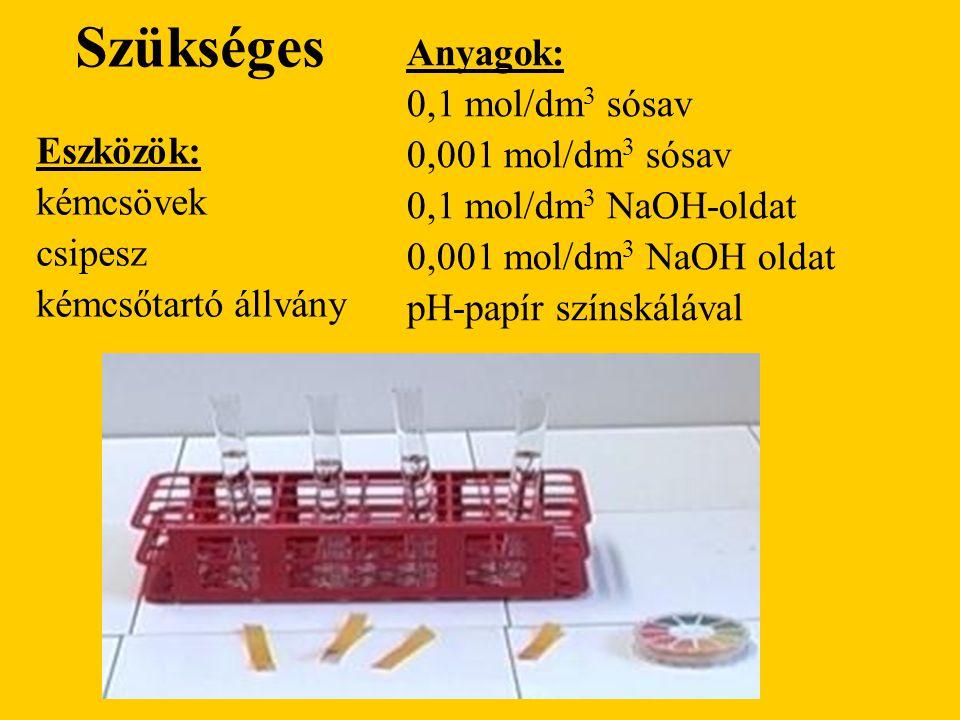 Szükséges Anyagok: 0,1 mol/dm3 sósav 0,001 mol/dm3 sósav