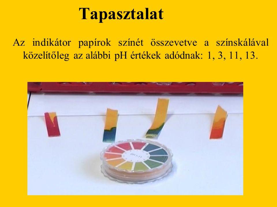 Tapasztalat Az indikátor papírok színét összevetve a színskálával közelítőleg az alábbi pH értékek adódnak: 1, 3, 11, 13.