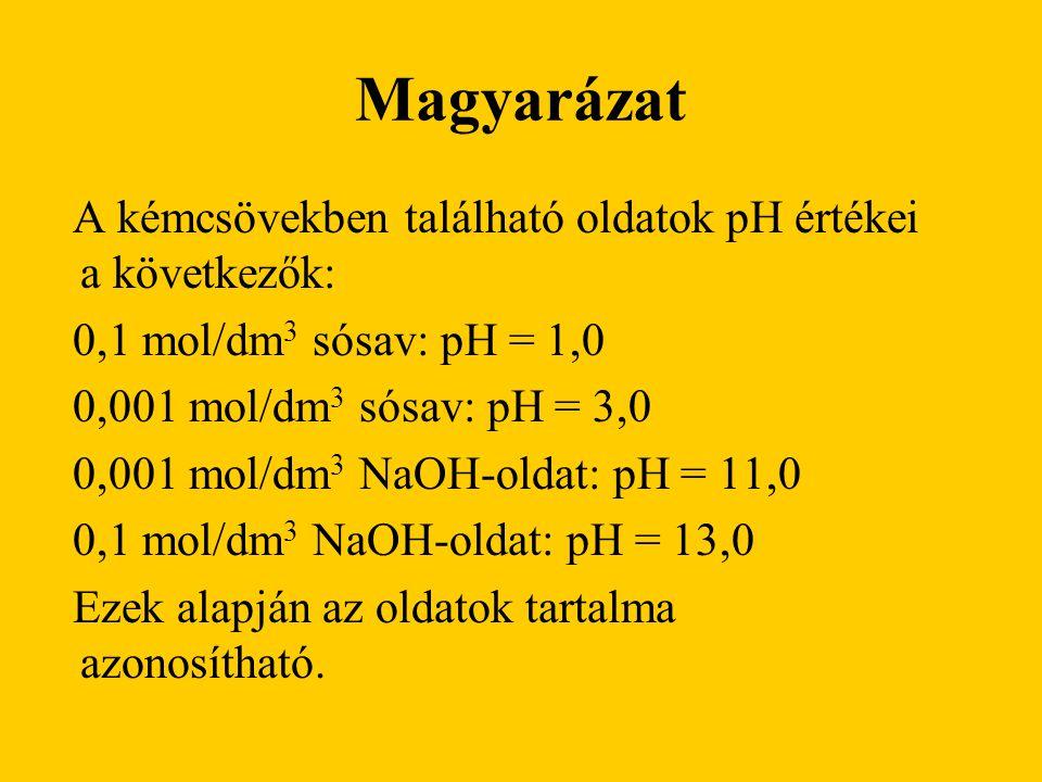 Magyarázat A kémcsövekben található oldatok pH értékei a következők: