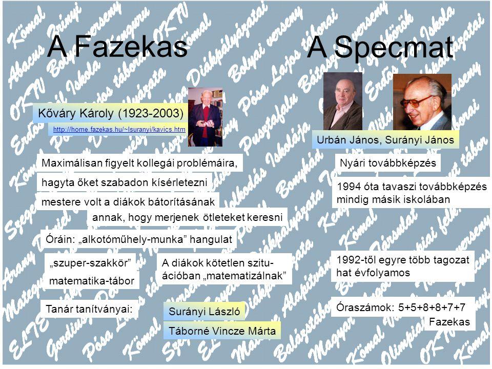 A Fazekas A Specmat Kőváry Károly (1923-2003)