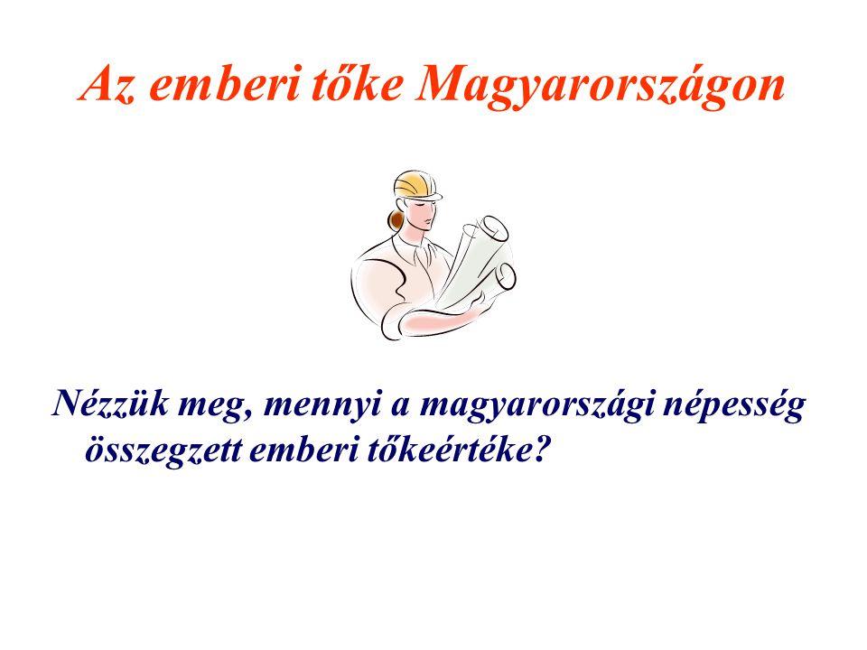 Az emberi tőke Magyarországon