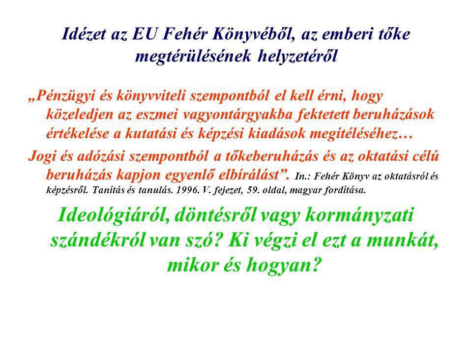 Idézet az EU Fehér Könyvéből, az emberi tőke megtérülésének helyzetéről