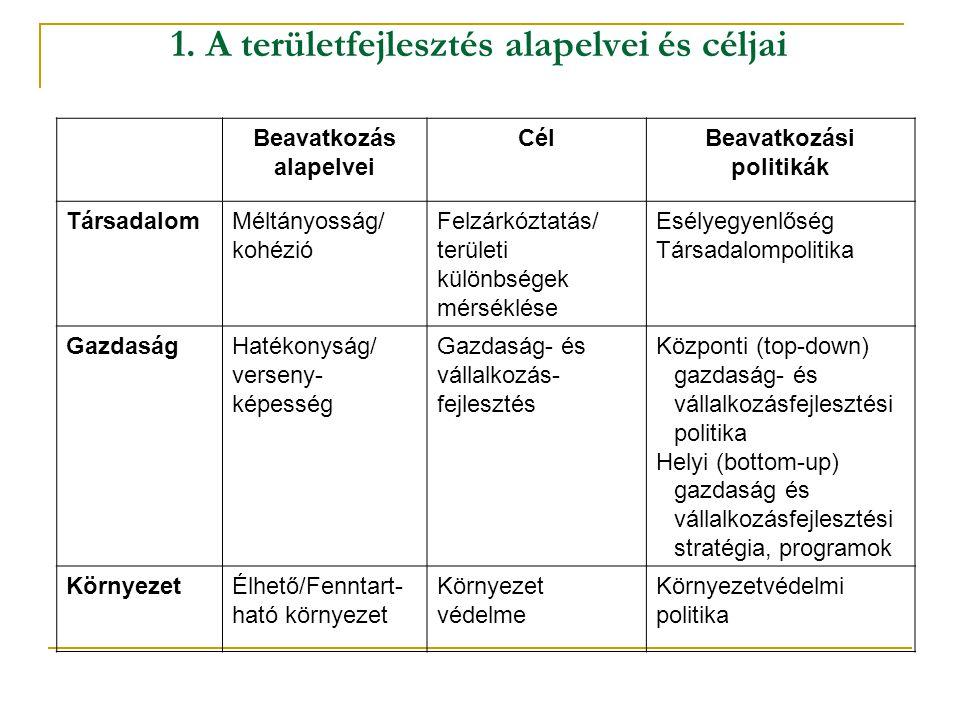 1. A területfejlesztés alapelvei és céljai