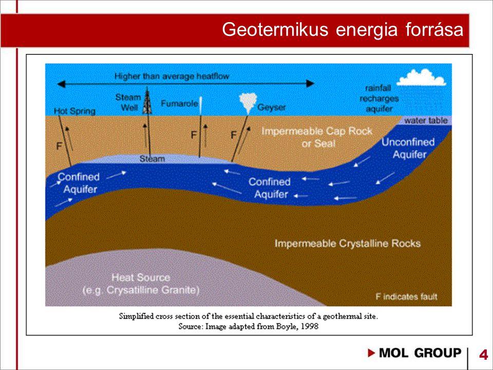 Geotermikus energia forrása