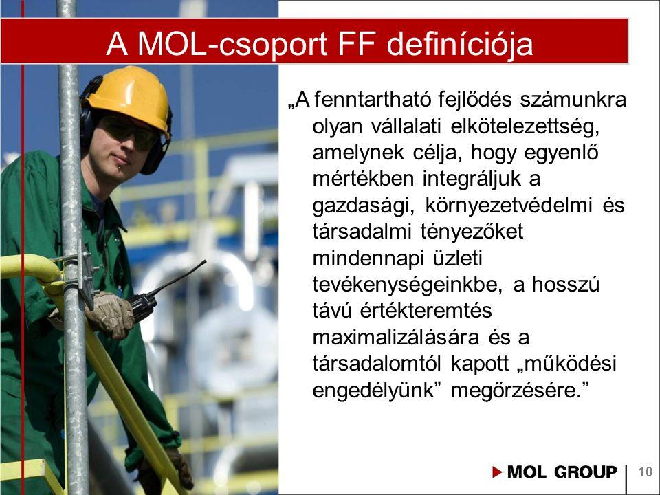 A MOL-csoport FF definíciója