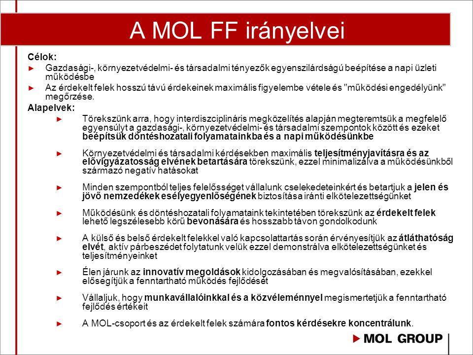 A MOL FF irányelvei Célok: