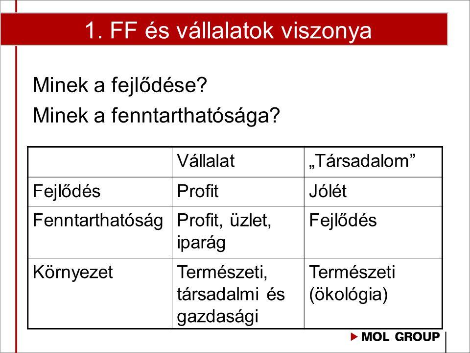 1. FF és vállalatok viszonya