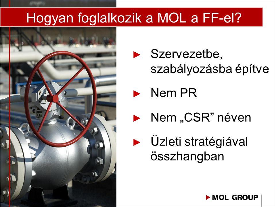 Hogyan foglalkozik a MOL a FF-el