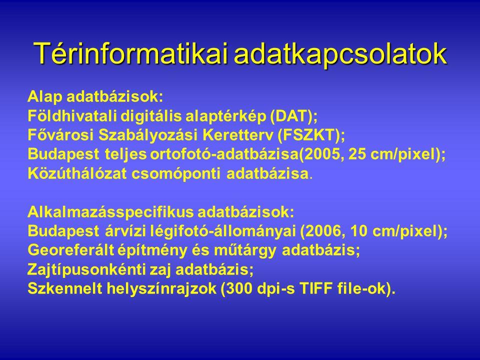 Térinformatikai adatkapcsolatok