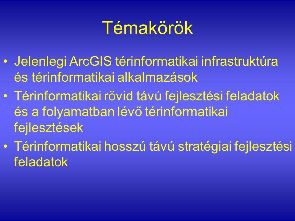 Témakörök Jelenlegi ArcGIS térinformatikai infrastruktúra és térinformatikai alkalmazások.