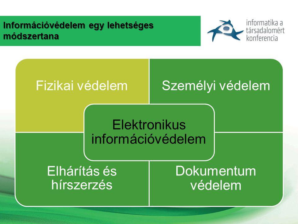 Információvédelem egy lehetséges módszertana