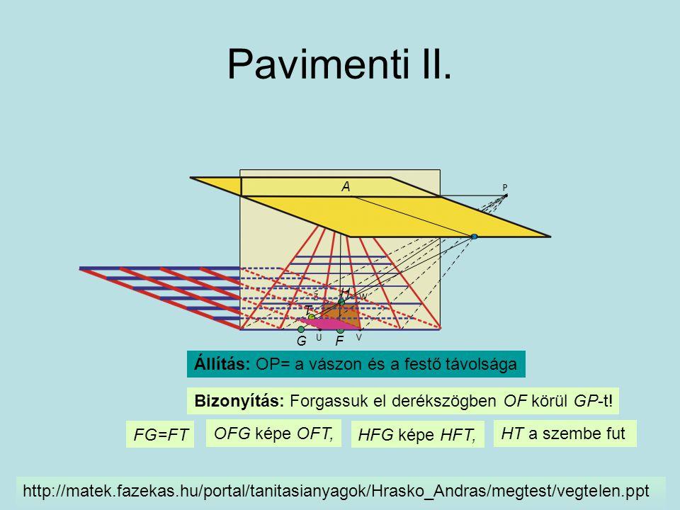 Pavimenti II. Állítás: OP= a vászon és a festő távolsága