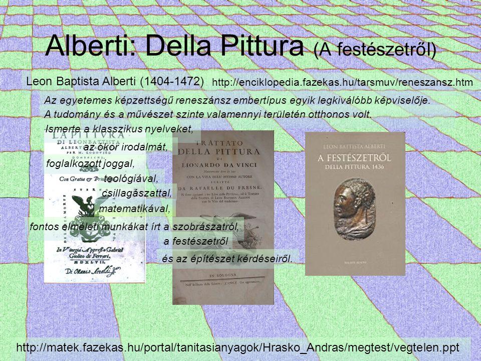 Alberti: Della Pittura (A festészetről)