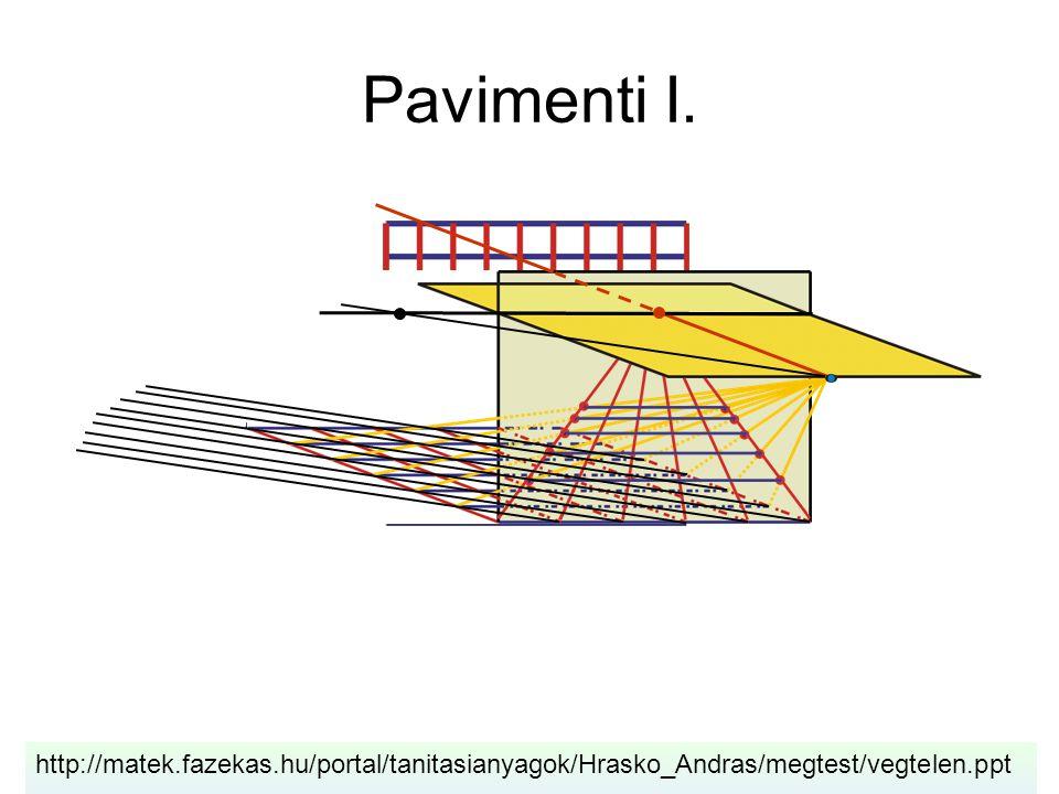 Pavimenti I. http://matek.fazekas.hu/portal/tanitasianyagok/Hrasko_Andras/megtest/vegtelen.ppt