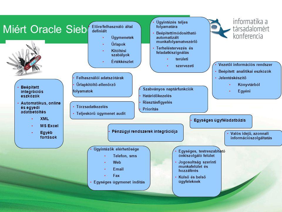 Miért Oracle Siebel Ügyintézés teljes folyamatára