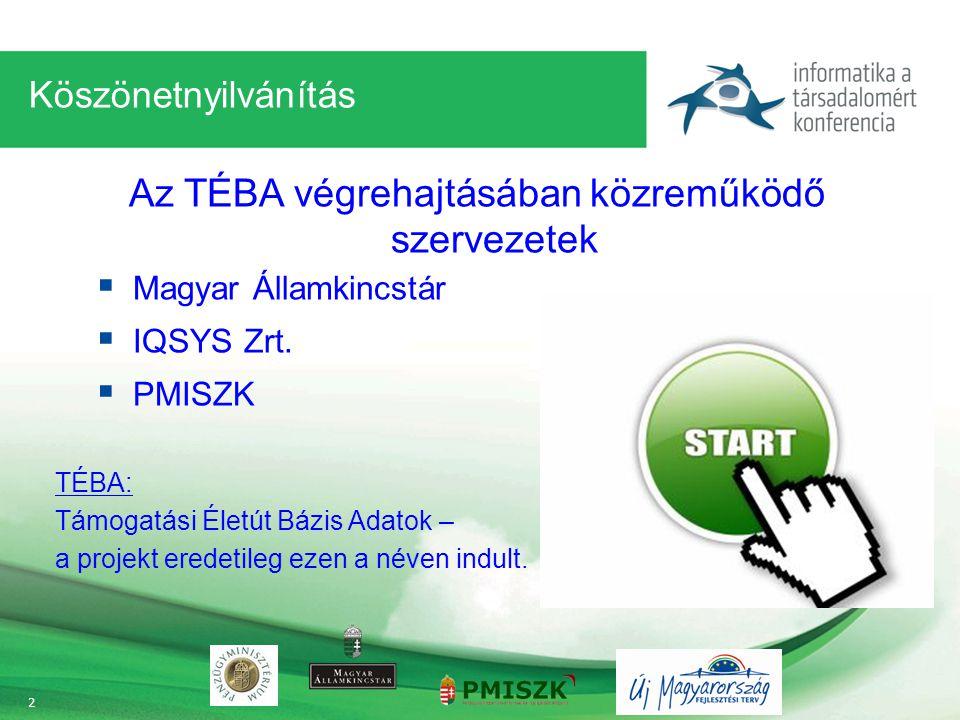 Az TÉBA végrehajtásában közreműködő szervezetek