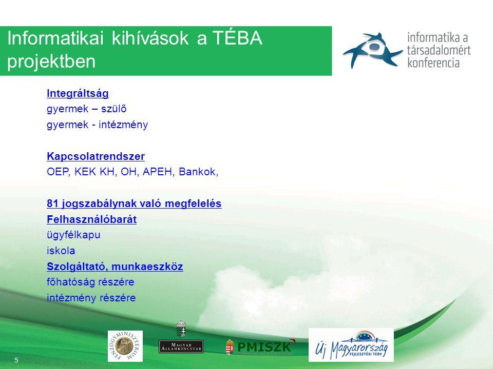 Informatikai kihívások a TÉBA projektben
