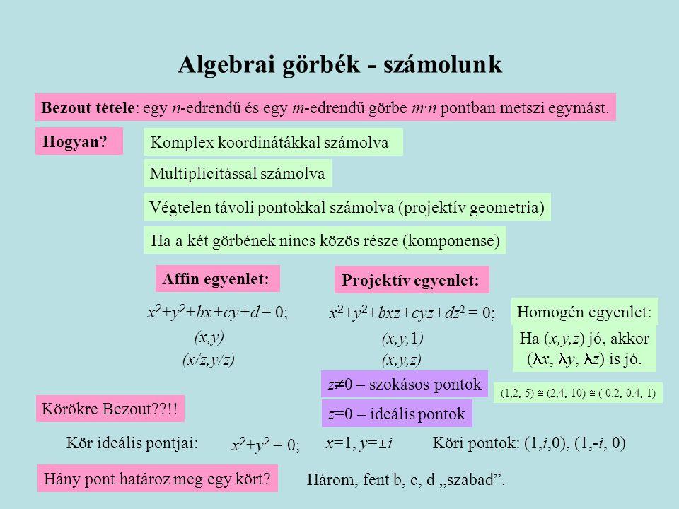 Algebrai görbék - számolunk