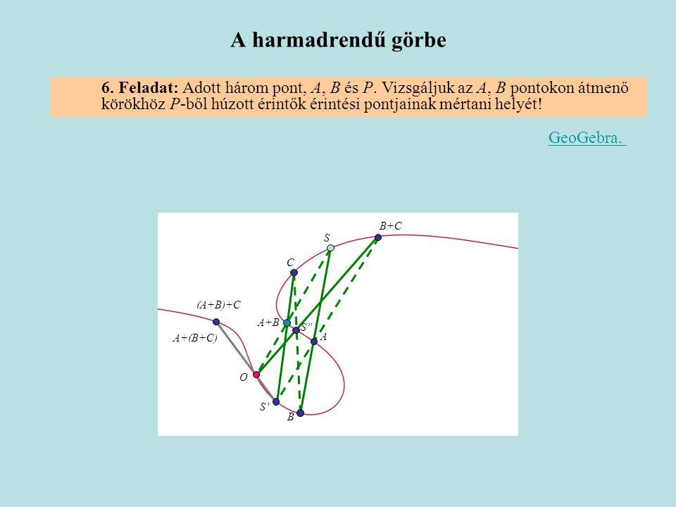 A harmadrendű görbe
