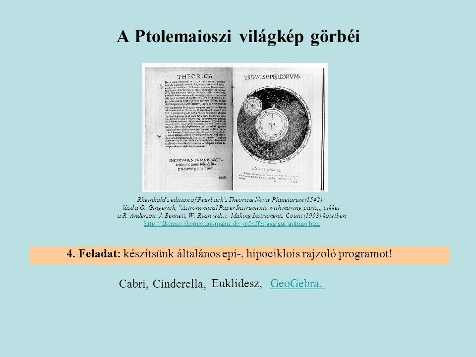 A Ptolemaioszi világkép görbéi