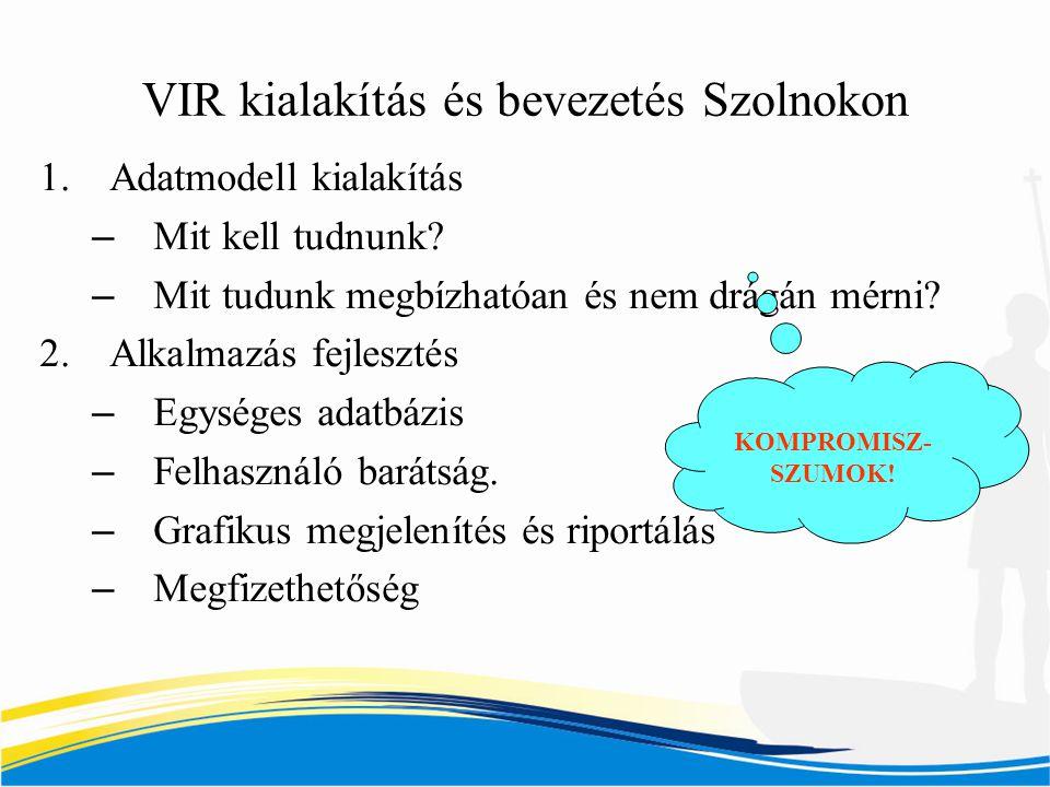 VIR kialakítás és bevezetés Szolnokon