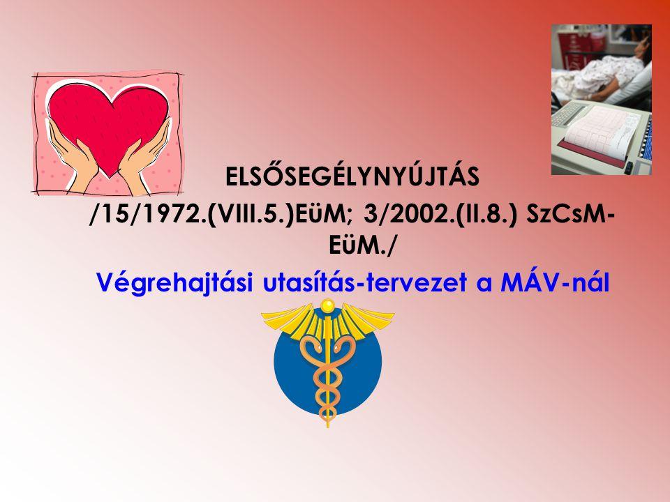/15/1972.(VIII.5.)EüM; 3/2002.(II.8.) SzCsM-EüM./