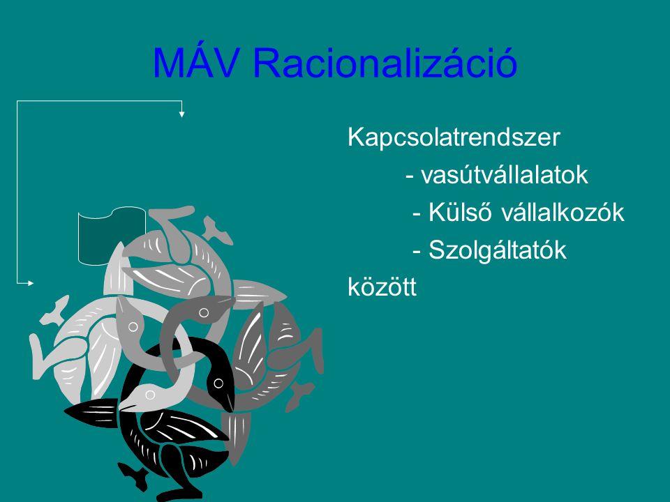 MÁV Racionalizáció Kapcsolatrendszer - vasútvállalatok