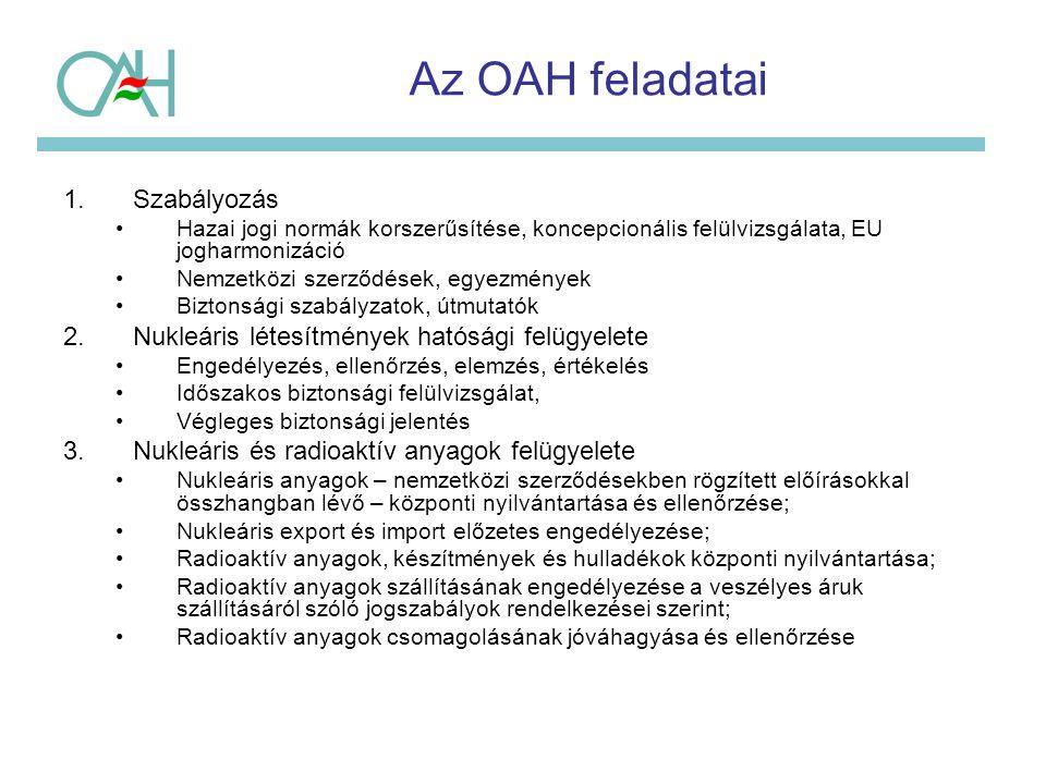 Az OAH feladatai Szabályozás