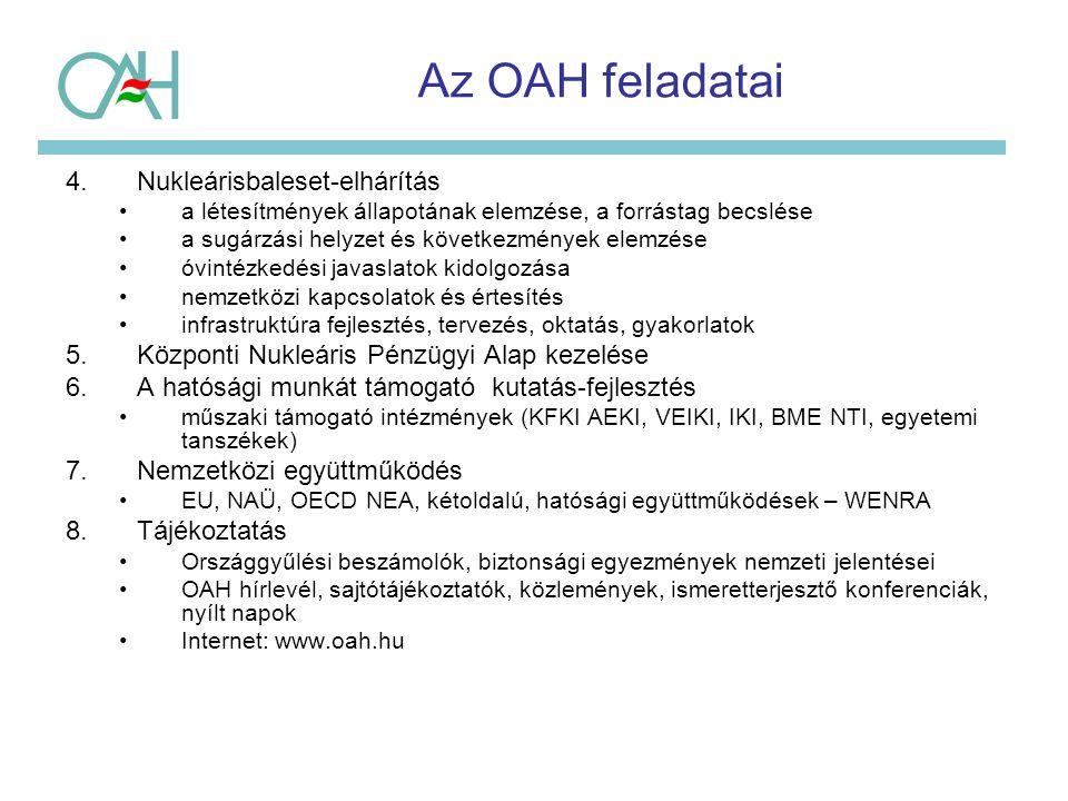 Az OAH feladatai Nukleárisbaleset-elhárítás