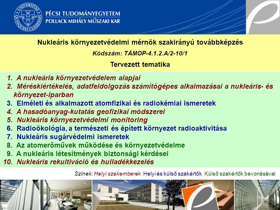 Nukleáris környezetvédelmi mérnök szakirányú továbbképzés