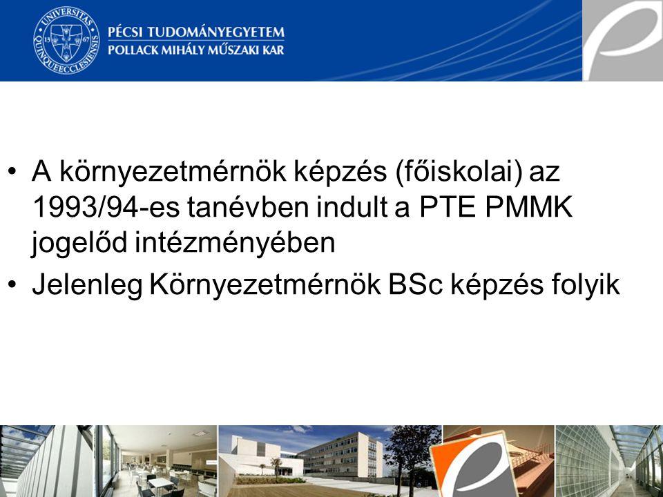 A környezetmérnök képzés (főiskolai) az 1993/94-es tanévben indult a PTE PMMK jogelőd intézményében