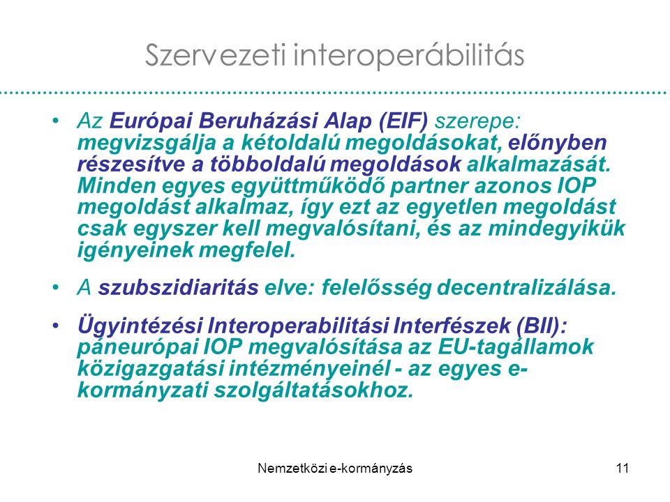 Szervezeti interoperábilitás