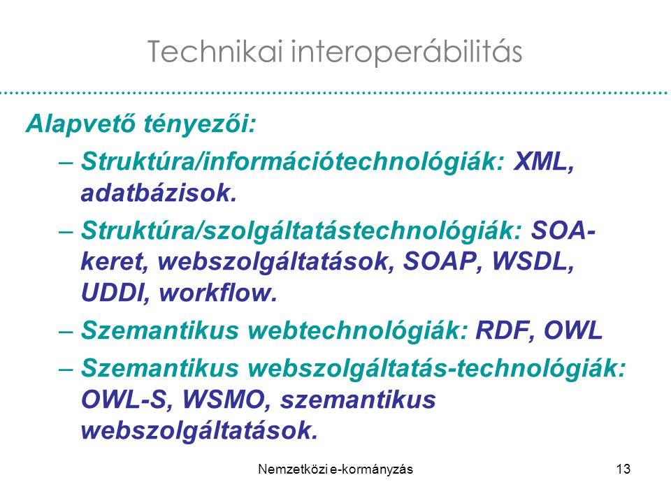 Technikai interoperábilitás
